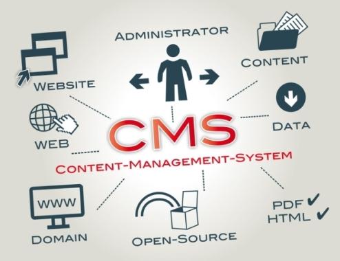 CMS site web