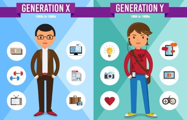 génération X vs Y